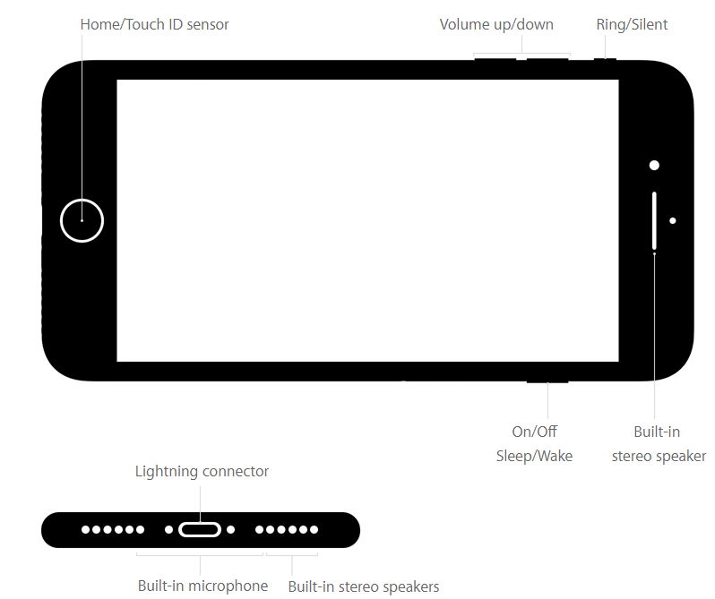 характеристики нового айфона